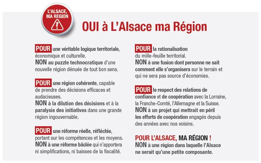 Argumentaire Alsace ma Région